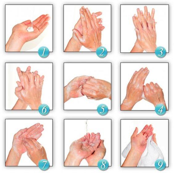 شستشوی صحیح دست ها