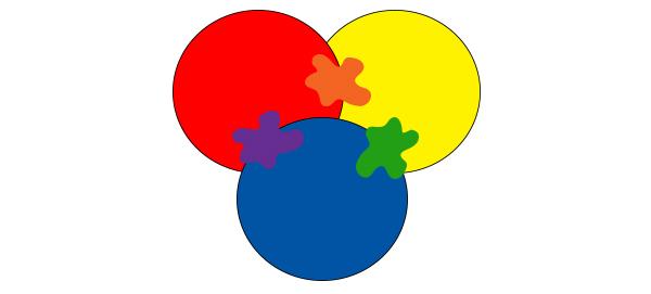 نقش رنگ در دکوراسیون داخلی