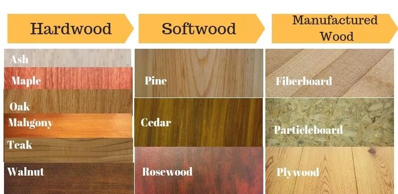 انواع چوب نرم و سخت و صنعتی