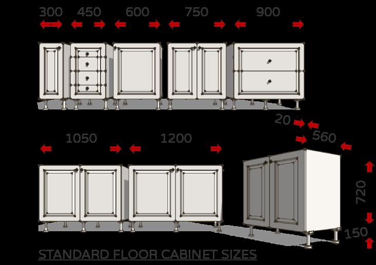 استاندارد کابینت آشپزخانه